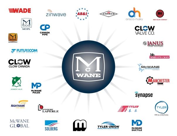 14446_MCWA world with logos (1)