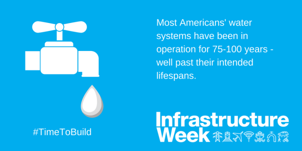 water-system-lifespans-1024x512.png